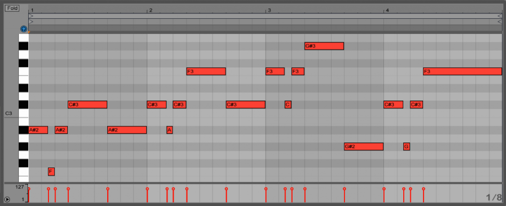 Ride of the Valkyries musical simple - MIDI